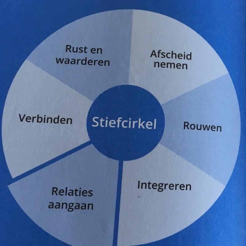 Marga van Holsteijn-Delft
