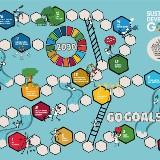 Game Social Development Goals 2030 door
