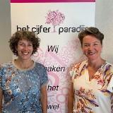 Mariëtte Muller en Tanja Huisman